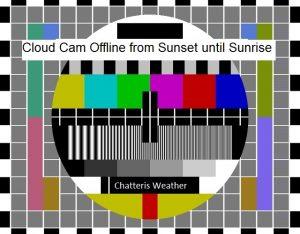 cloudcam_offline