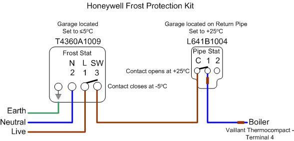download diagram honeywell frost stat wiring diagram hd